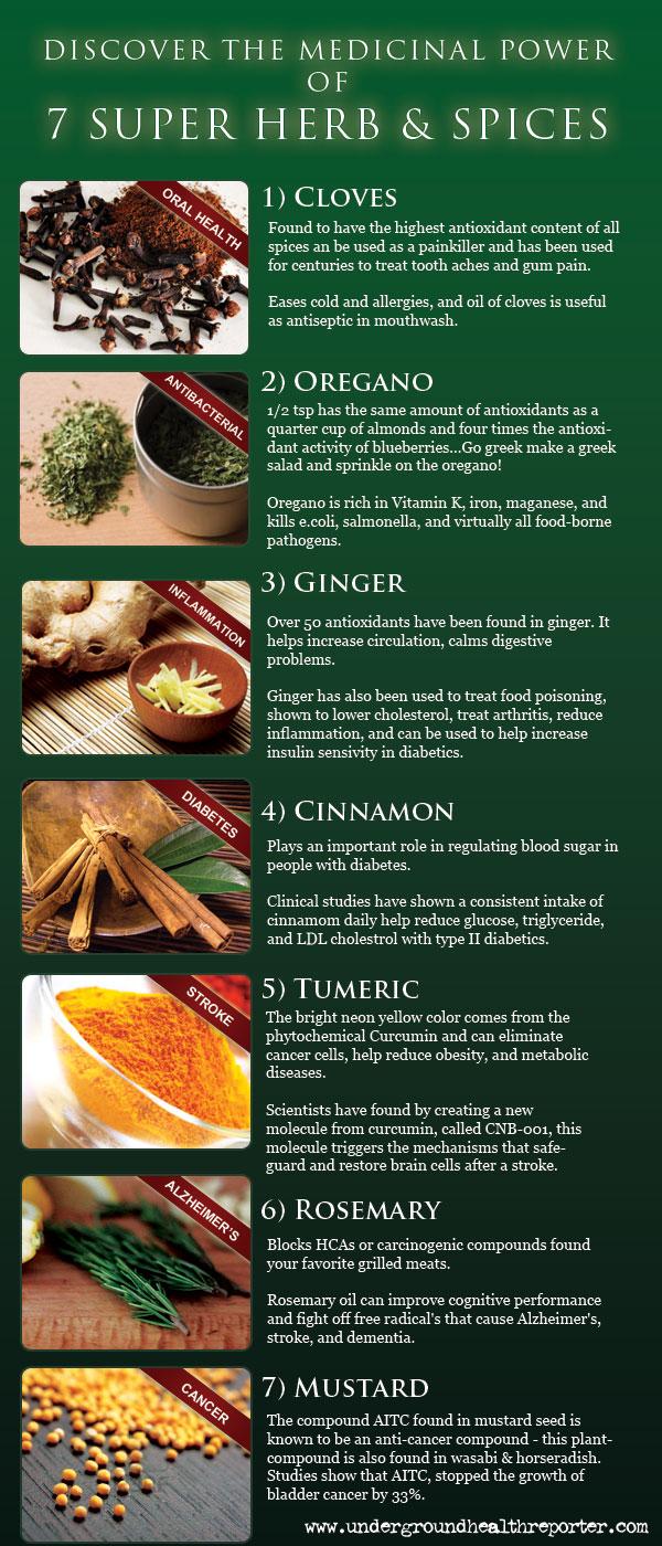 seven medicinal herbs & spices