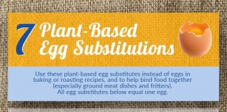 inforgraphic thumbnail - 7 plant-based egg substitutions
