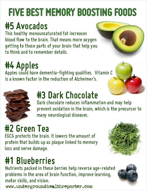 Five Best Foods for Memory