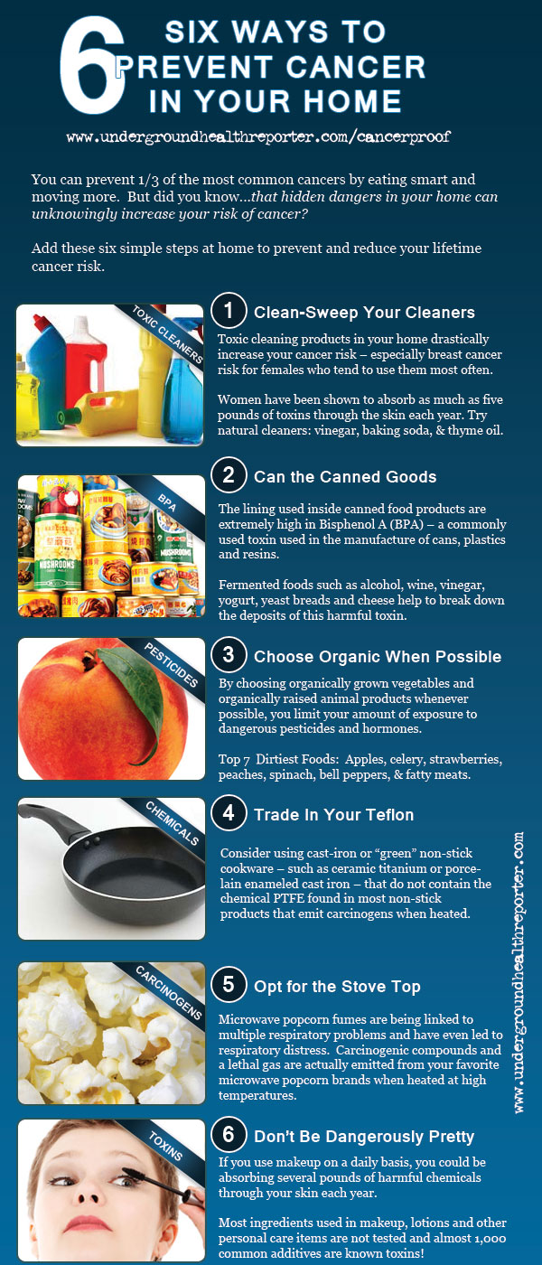 Six Ways to Prevent Cancer Infographic