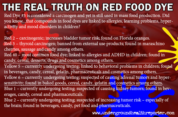 Food Dye Dangers Infographic